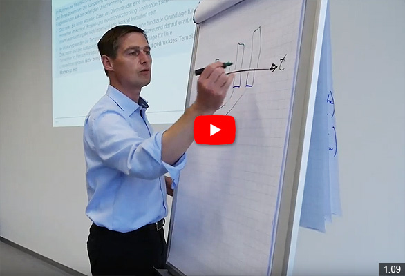 Video Performance Management Academy